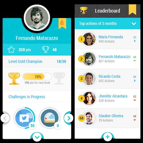 Funifier - Profil iTablica